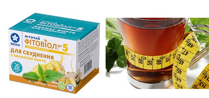 Народная Аптека Для Похудения. Список 5 самых эффективных трав и сборов для похудения и очистки организма
